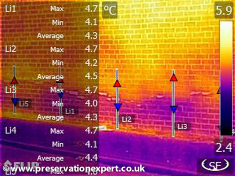 thermal iomaging for damp diagnosis