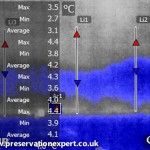 thermal imaging rising damp